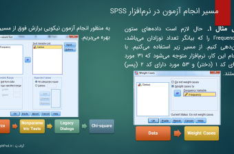 Chi-square-SPSS-Workshop-3-Graphpad.ir_