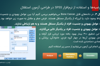 Chi-square-SPSS-Workshop-5-Graphpad.ir_