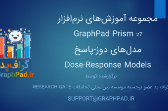 Data-Dose-Response-Advanced-GraphPad-Prism-Workshop-1-Graphpad.ir_