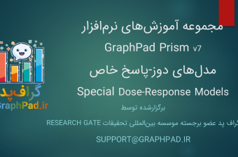 Dose-Response-Special-GraphPad-Prism-Workshop-1-Graphpad.ir_