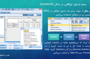 Agreement-Kappa-SPSS-Workshop-2-graphpad.ir_