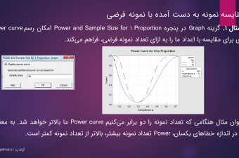 Sample-Size-Estimation-Minitab-Workshop-5-graphpad.ir_