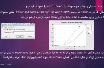 Sample-Size-Estimation-Minitab-Workshop-9-graphpad.ir_