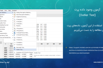 Time-Series-Minitab-2-GraphPad.ir_