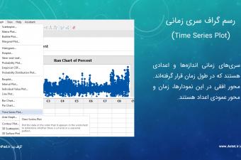 Time-Series-Minitab-4-GraphPad.ir_
