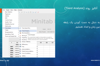 Time-Series-Minitab-5-GraphPad.ir_