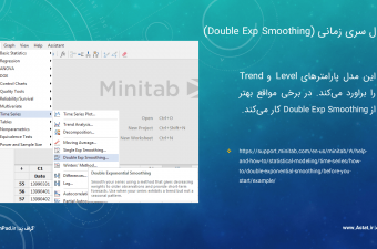 Time-Series-Minitab-7-GraphPad.ir_