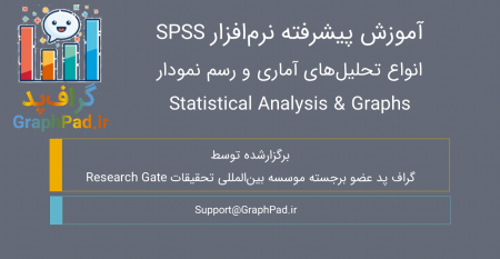 Advanced page spss