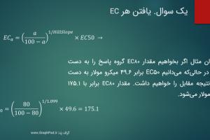 ECF in Dose-Response GraphPad.ir
