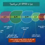 تحلیل با SPSS