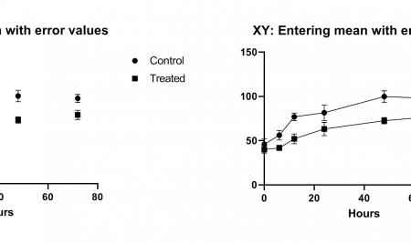 XY Entering mean (or median) and error values با گراف پد