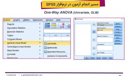 آنالیز واریانس یک طرفه One-way ANOVA با SPSS