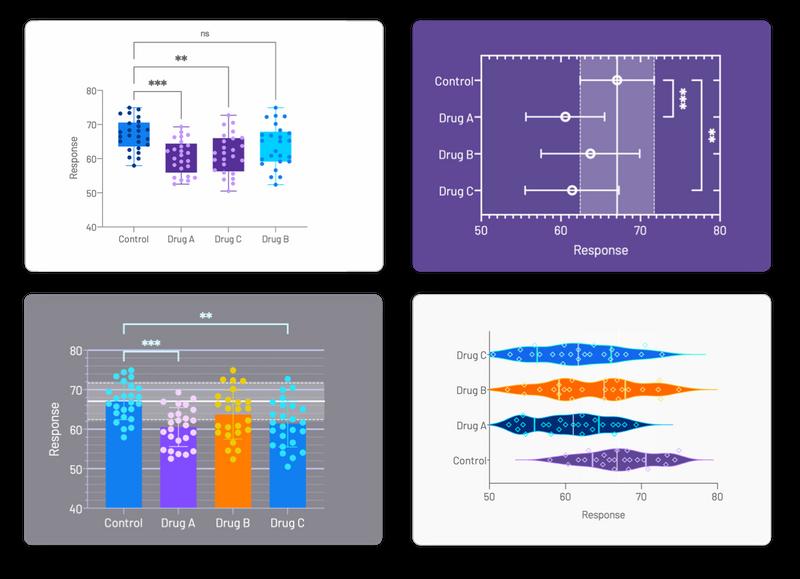 آموزش Graphpad Prism