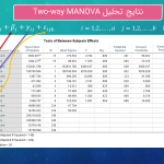 Two way MANOVA