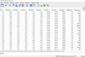 Multivariate Repeated Measure SPSS 1 GraphPad.ir