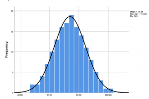 transform data to normal distribution 10 SPSS GraphPad.ir