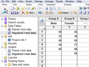 ورود دادهها به نرمافزار GraphPad
