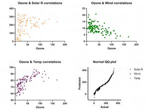 ارتباط و ضریب همبستگی Correlation در گراف پد