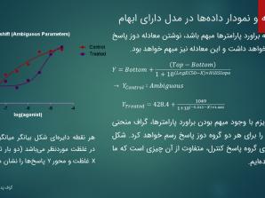 ویدئو. براورد نسبت EC50 و IC50 در مدل دوز پاسخ با Prism (مدل EC50 Shift)