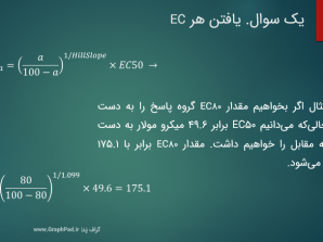 ECF در مدلهای دوز – پاسخ با Prism
