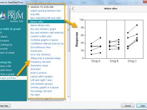 نمونه کارها در GraphPad Prism