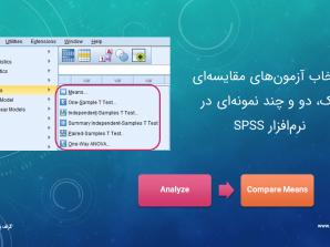 ویدئو. تحلیلها و آزمونهای مقایسه پارامتری با نرمافزار SPSS
