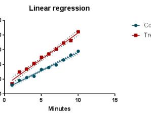 طراحی مدل رگرسیون خطی Linear Regression با گراف پد پریسم
