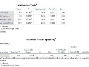 ویدئو اندازهگیری مکرر Repeated Measure با SPSS
