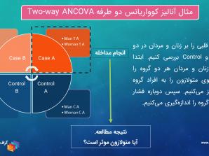 آنالیز کوواریانس دو طرفه Two-way ANCOVA با SPSS