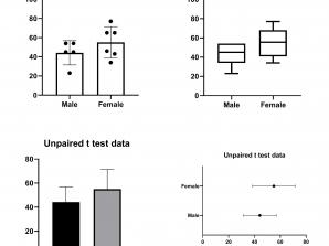 ویدئو. مثال آموزشی T test – Unpaired